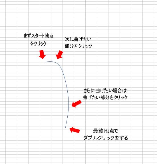 地図の作り方道路8